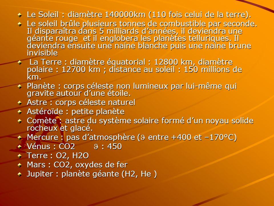 Le Soleil : diamètre 140000km (110 fois celui de la terre). Le soleil brûle plusieurs tonnes de combustible par seconde. Il disparaîtra dans 5 milliar