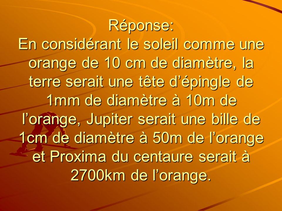 Réponse: En considérant le soleil comme une orange de 10 cm de diamètre, la terre serait une tête dépingle de 1mm de diamètre à 10m de lorange, Jupite