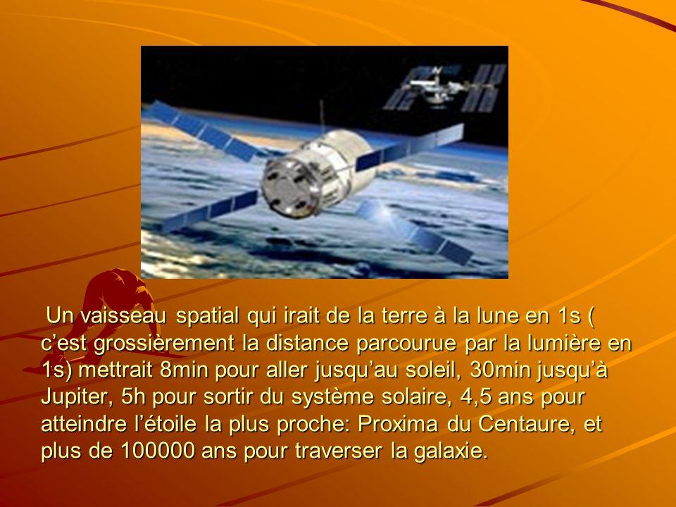 Un vaisseau spatial qui irait de la terre à la lune en 1s ( cest grossièrement la distance parcourue par la lumière en 1s) mettrait 8min pour aller ju