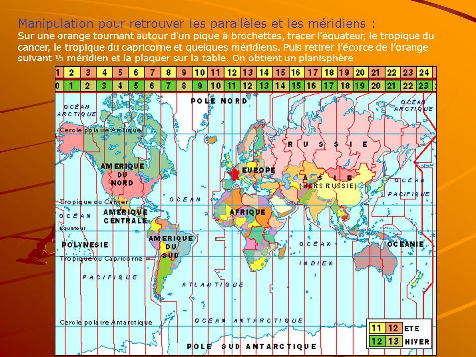 Manipulation pour retrouver les parallèles et les méridiens : Sur une orange tournant autour dun pique à brochettes, tracer léquateur, le tropique du