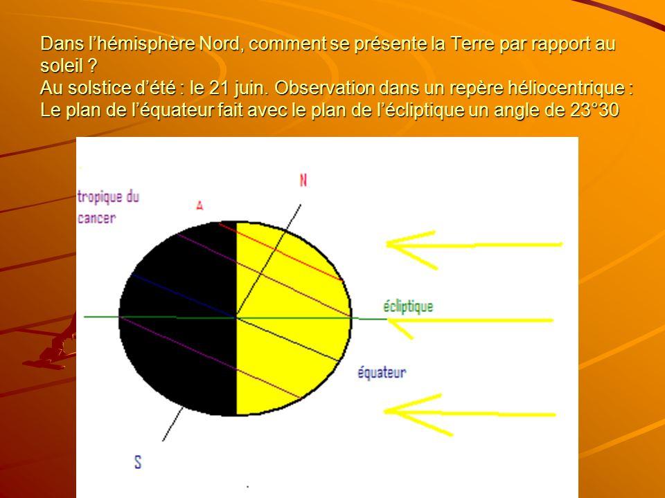 Dans lhémisphère Nord, comment se présente la Terre par rapport au soleil ? Au solstice dété : le 21 juin. Observation dans un repère héliocentrique :