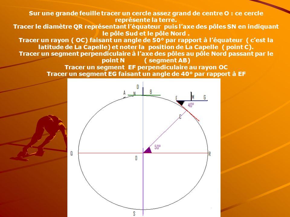 Sur une grande feuille tracer un cercle assez grand de centre O : ce cercle représente la terre. Tracer le diamètre QR représentant léquateur puis lax