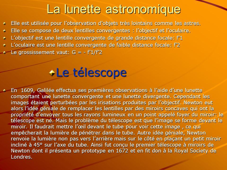 La lunette astronomique Elle est utilisée pour lobservation dobjets très lointains comme les astres. Elle se compose de deux lentilles convergentes :