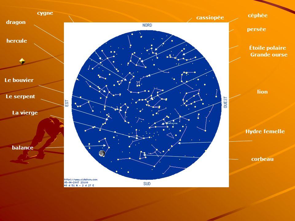 Présentation interactive : Lunivers et le système solaire.