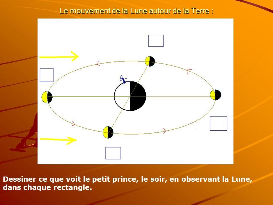 Le mouvement de la Lune autour de la Terre : Dessiner ce que voit le petit prince, le soir, en observant la Lune, dans chaque rectangle.