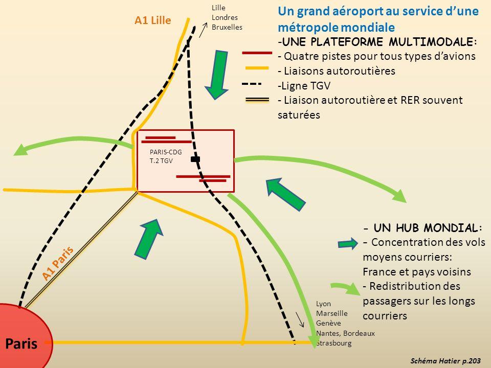 PARIS-CDG T.2 TGV Un grand aéroport au service dune métropole mondiale -UNE PLATEFORME MULTIMODALE: - Quatre pistes pour tous types davions - Liaisons