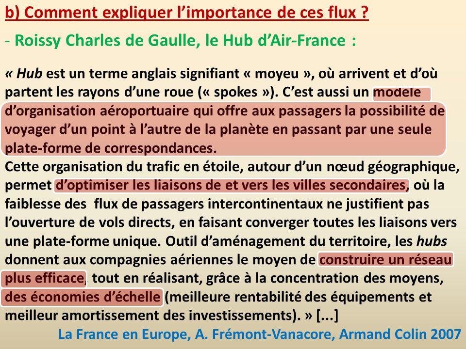 b) Comment expliquer limportance de ces flux ? - Roissy Charles de Gaulle, le Hub dAir-France : « Hub est un terme anglais signifiant « moyeu », où ar