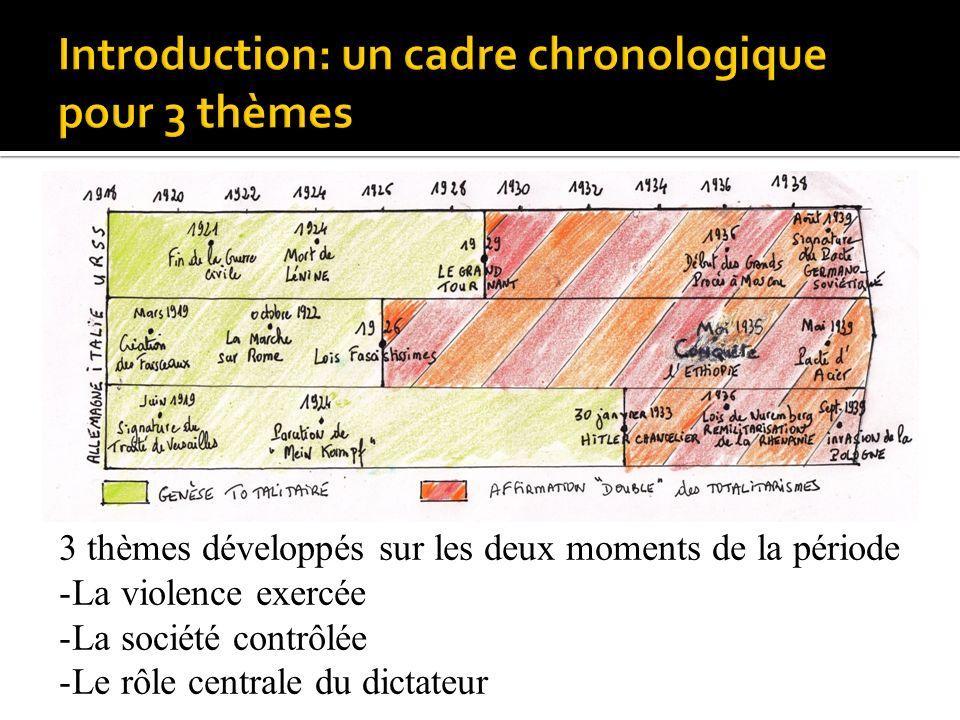 3 thèmes développés sur les deux moments de la période -La violence exercée -La société contrôlée -Le rôle centrale du dictateur
