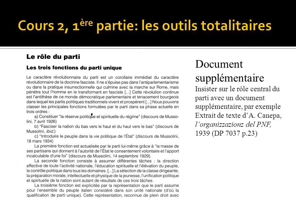 Document supplémentaire Insister sur le rôle central du parti avec un document supplémentaire, par exemple Extrait de texte dA. Canepa, lorganizzazion