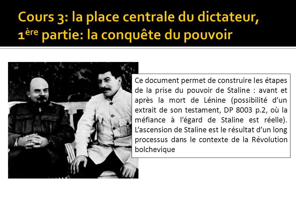 Ce document permet de construire les étapes de la prise du pouvoir de Staline : avant et après la mort de Lénine (possibilité dun extrait de son testa