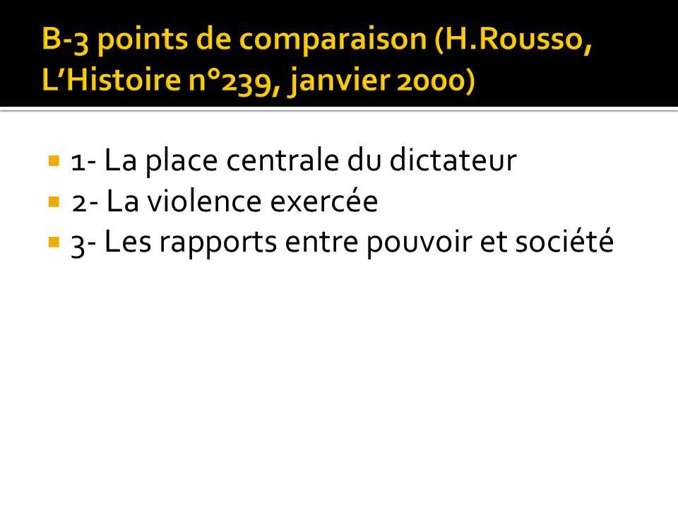1- La place centrale du dictateur 2- La violence exercée 3- Les rapports entre pouvoir et société