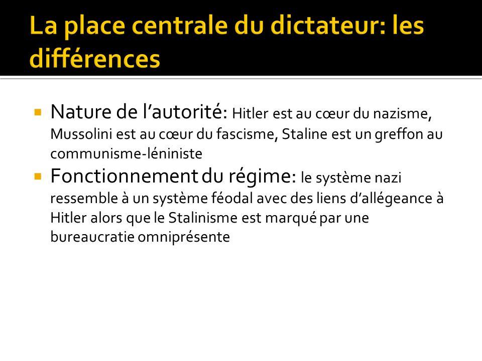 Nature de lautorité: Hitler est au cœur du nazisme, Mussolini est au cœur du fascisme, Staline est un greffon au communisme-léniniste Fonctionnement d