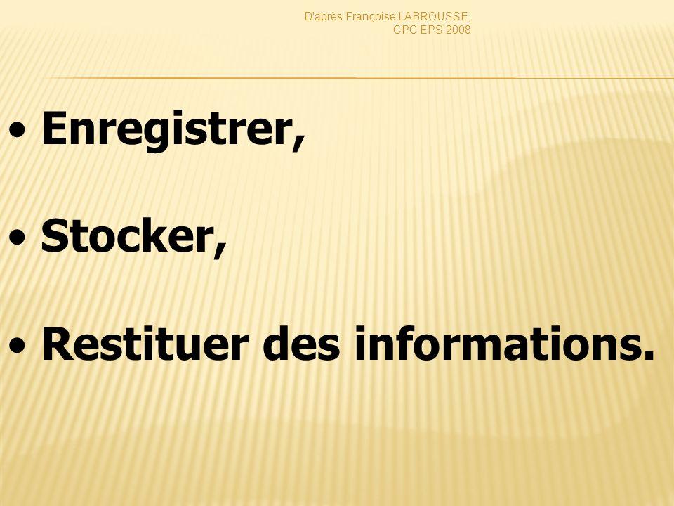 Enregistrer, Stocker, Restituer des informations. D'après Françoise LABROUSSE, CPC EPS 2008