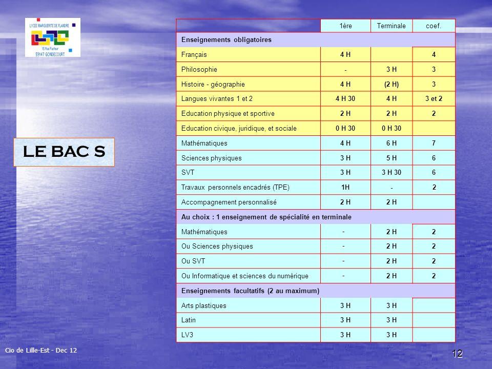 12 LE BAC S Cio de Lille-Est - Dec 12 Cio seclin – oct 10 1èreTerminalecoef.