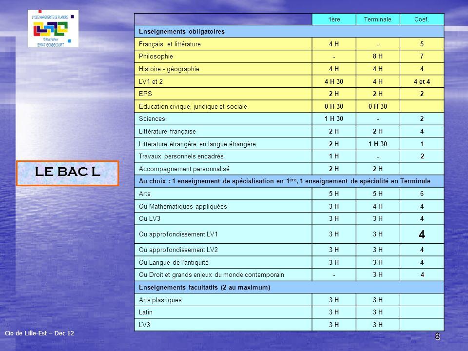 8 LE BAC L Cio de Lille-Est – Dec 12 Cio seclin – oct 10 Cio seclin – oct 11 LE BAC L 1èreTerminaleCoef.