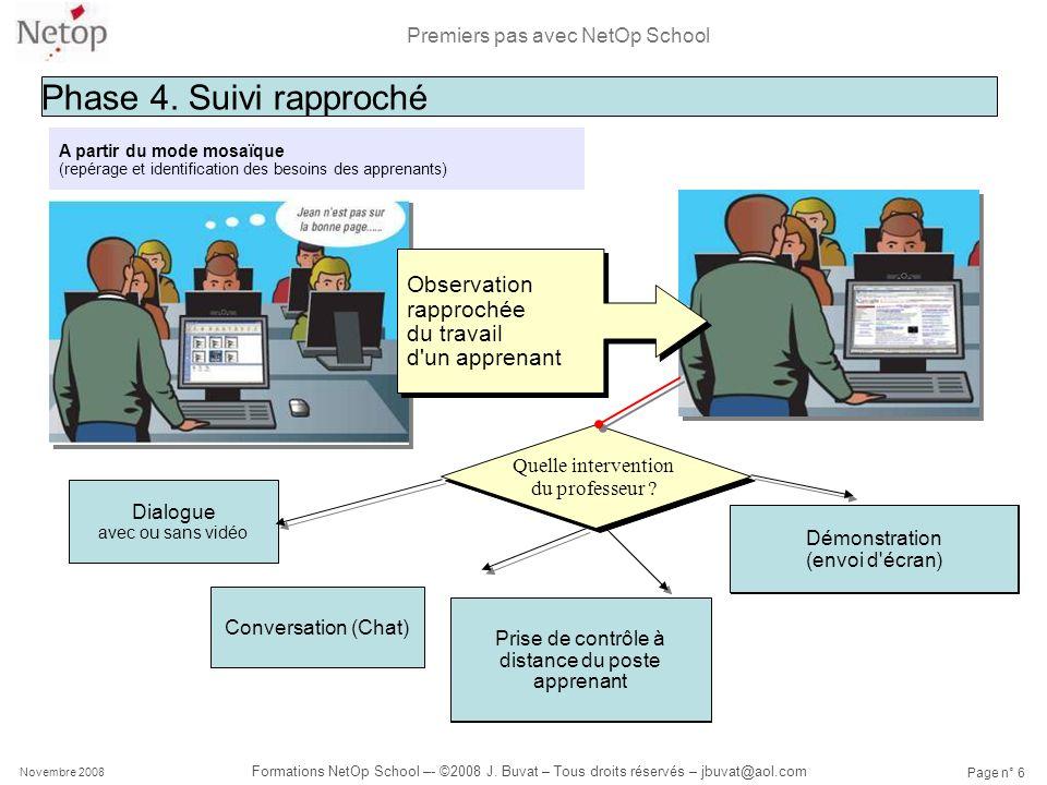 Premiers pas avec NetOp School Novembre 2008 Formations NetOp School –- ©2008 J. Buvat – Tous droits réservés – jbuvat@aol.com Page n° 6 Phase 4. Suiv