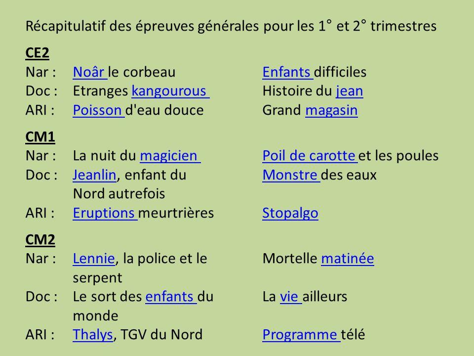 Récapitulatif des épreuves ED pour les 1° et 2° trimestres CE2 Lexique: T1T2T1T2 Syntaxe: T1T2T1T2 Narratif: T1T2T1T2 CM1 Lexique/syntaxe: T1T2T1T2 Narratif: T1T2T1T2 Autres textes et documents: T1T2T1T2 CM2 Lexique/syntaxe: T1T2T1T2 Narratif: T1T2T1T2 Autres textes et documents: T1T2T1T2