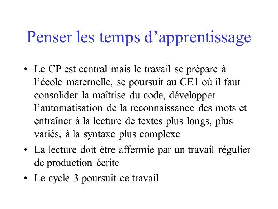Penser les temps dapprentissage Le CP est central mais le travail se prépare à lécole maternelle, se poursuit au CE1 où il faut consolider la maîtrise