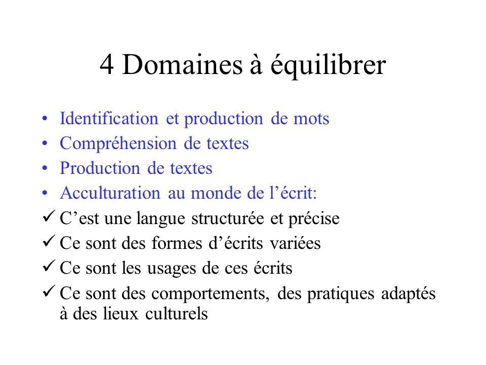 4 Domaines à équilibrer Identification et production de mots Compréhension de textes Production de textes Acculturation au monde de lécrit: Cest une l
