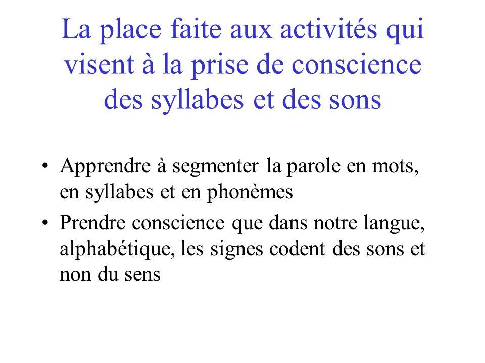 La place faite aux activités qui visent à la prise de conscience des syllabes et des sons Apprendre à segmenter la parole en mots, en syllabes et en p