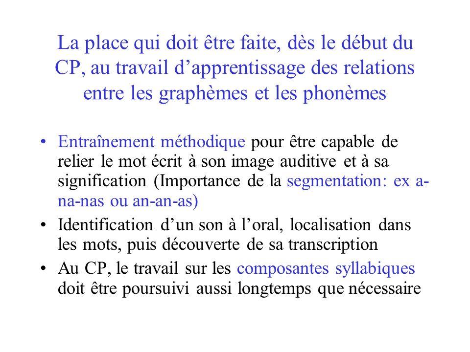La place qui doit être faite, dès le début du CP, au travail dapprentissage des relations entre les graphèmes et les phonèmes Entraînement méthodique