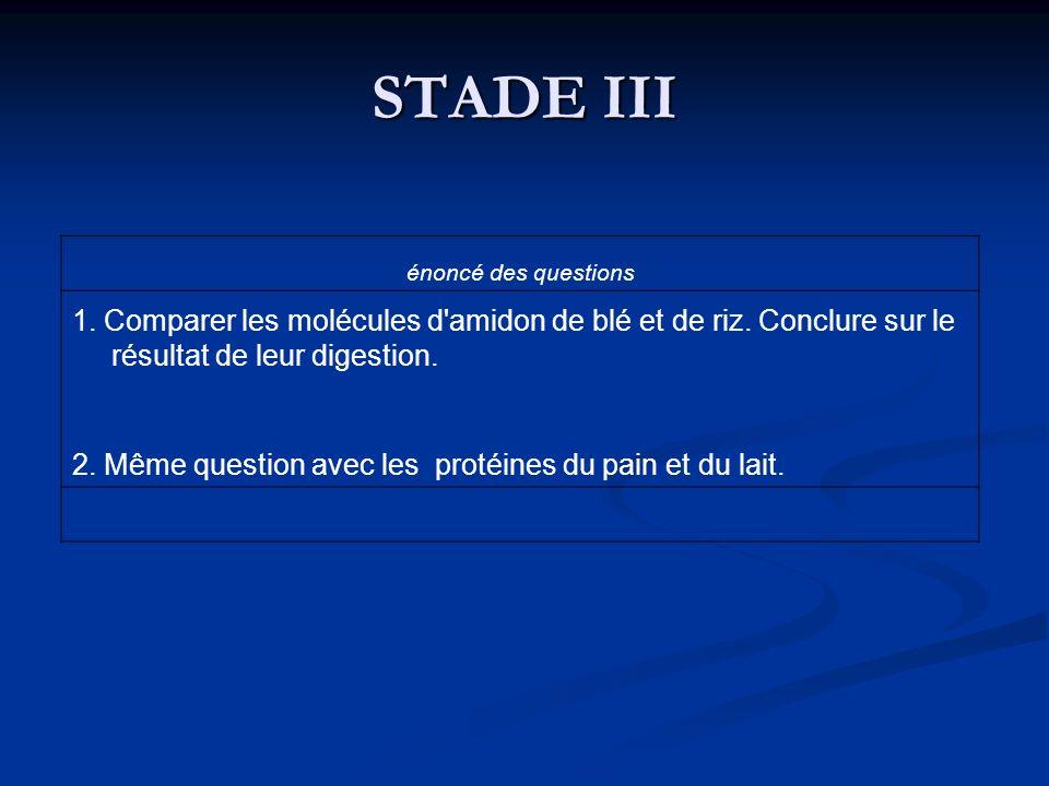 STADE III énoncé des questions 1. Comparer les molécules d'amidon de blé et de riz. Conclure sur le résultat de leur digestion. 2. Même question avec