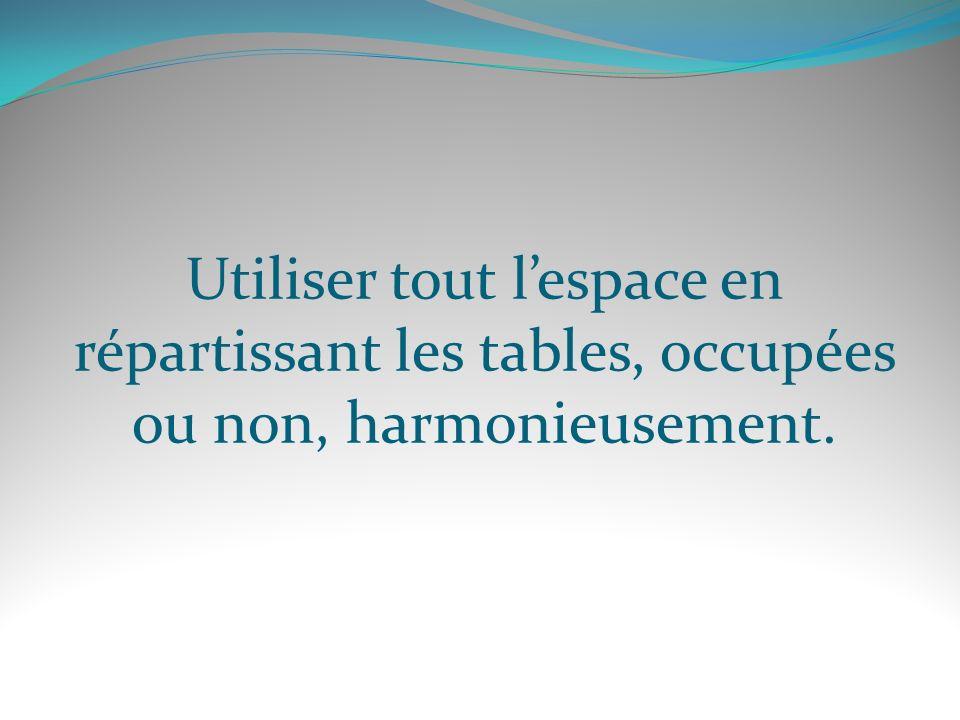 Utiliser tout lespace en répartissant les tables, occupées ou non, harmonieusement.