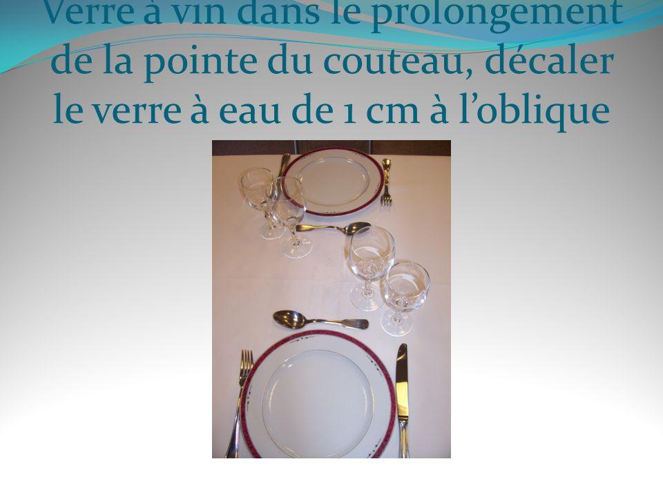 Verre à vin dans le prolongement de la pointe du couteau, décaler le verre à eau de 1 cm à loblique