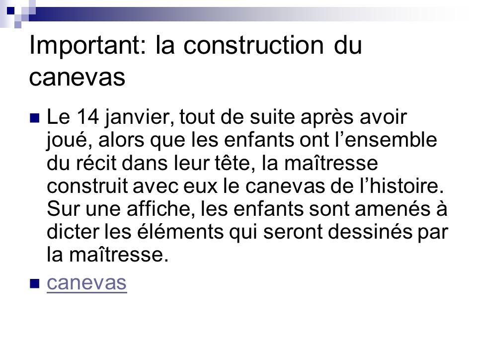 Important: la construction du canevas Le 14 janvier, tout de suite après avoir joué, alors que les enfants ont lensemble du récit dans leur tête, la m