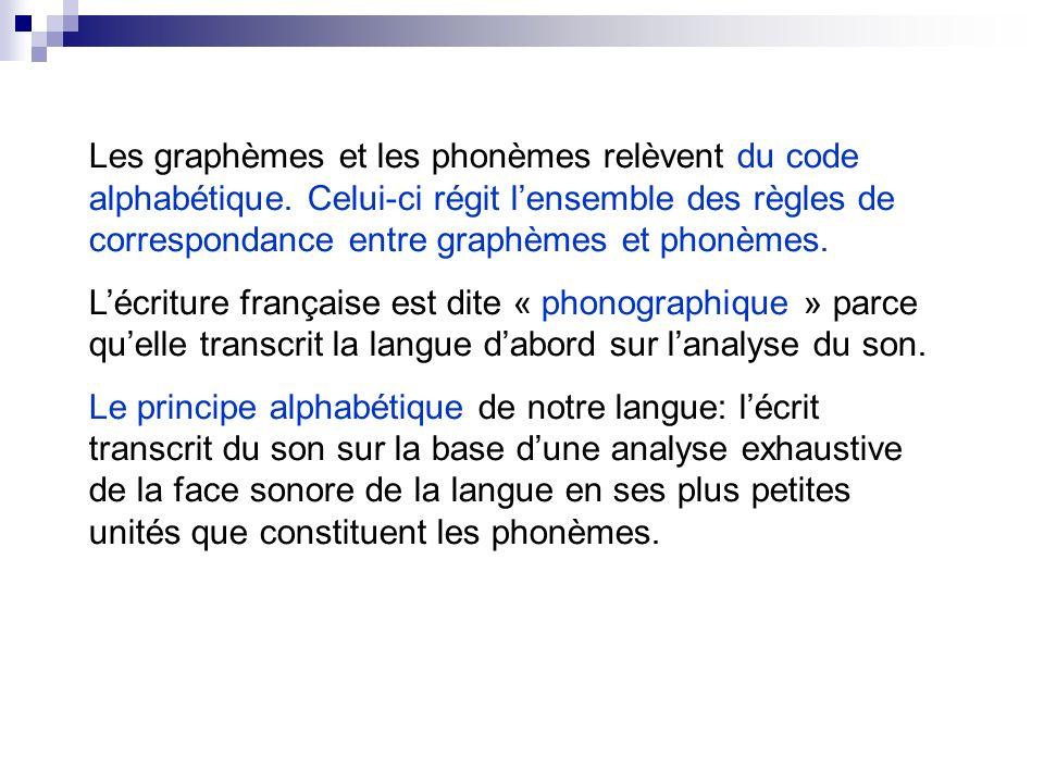 Les graphèmes et les phonèmes relèvent du code alphabétique. Celui-ci régit lensemble des règles de correspondance entre graphèmes et phonèmes. Lécrit
