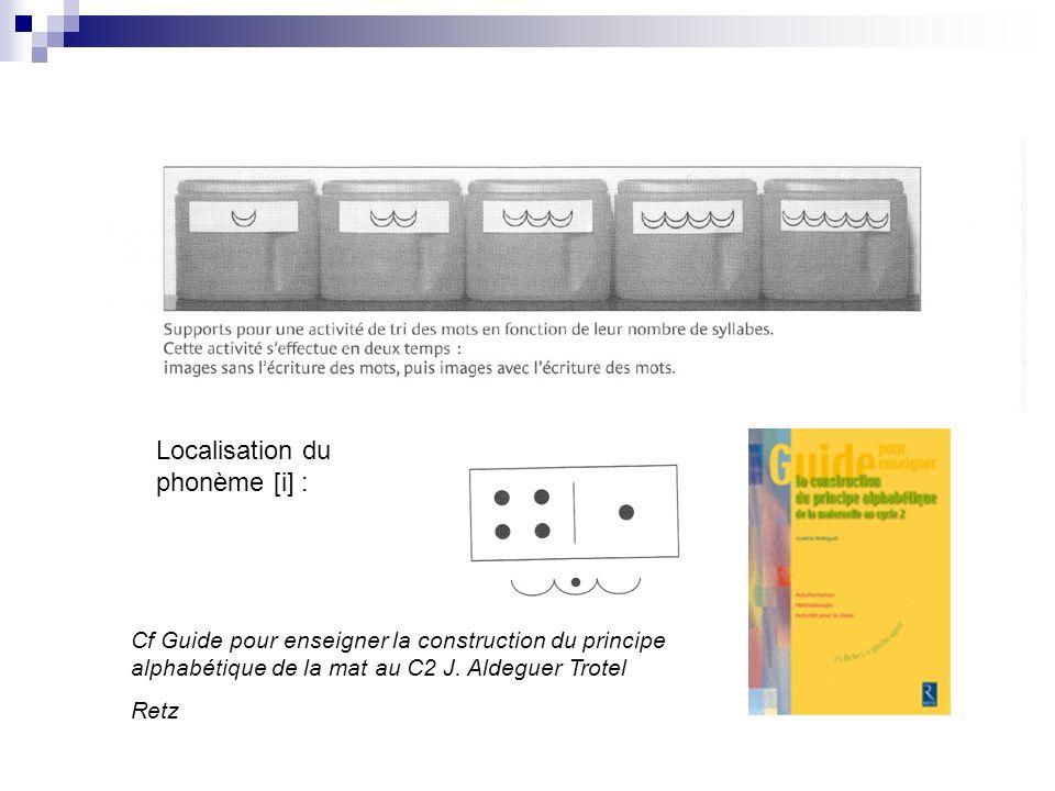 Localisation du phonème [i] : Cf Guide pour enseigner la construction du principe alphabétique de la mat au C2 J. Aldeguer Trotel Retz