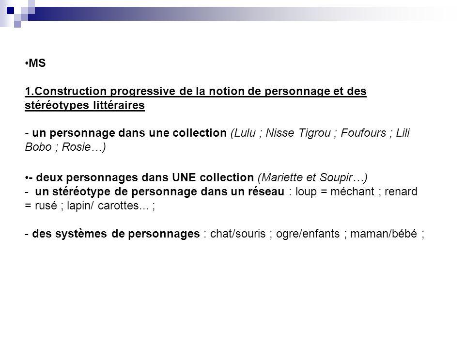 MS 1.Construction progressive de la notion de personnage et des stéréotypes littéraires - un personnage dans une collection (Lulu ; Nisse Tigrou ; Fou