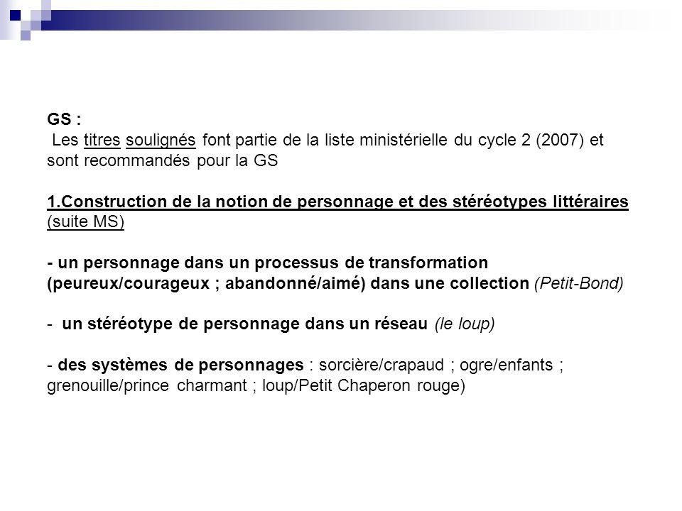 GS : Les titres soulignés font partie de la liste ministérielle du cycle 2 (2007) et sont recommandés pour la GS 1.Construction de la notion de person