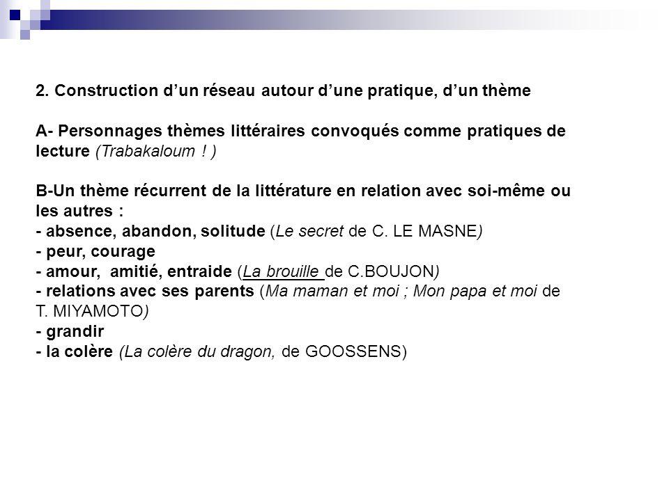2. Construction dun réseau autour dune pratique, dun thème A- Personnages thèmes littéraires convoqués comme pratiques de lecture (Trabakaloum ! ) B-U