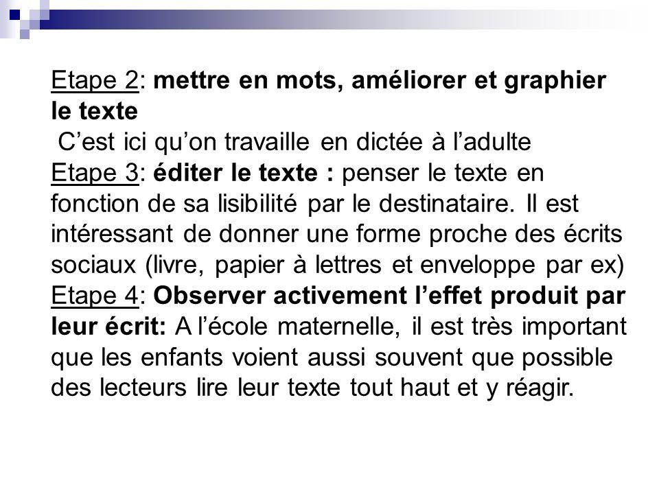 Etape 2: mettre en mots, améliorer et graphier le texte Cest ici quon travaille en dictée à ladulte Etape 3: éditer le texte : penser le texte en fonc