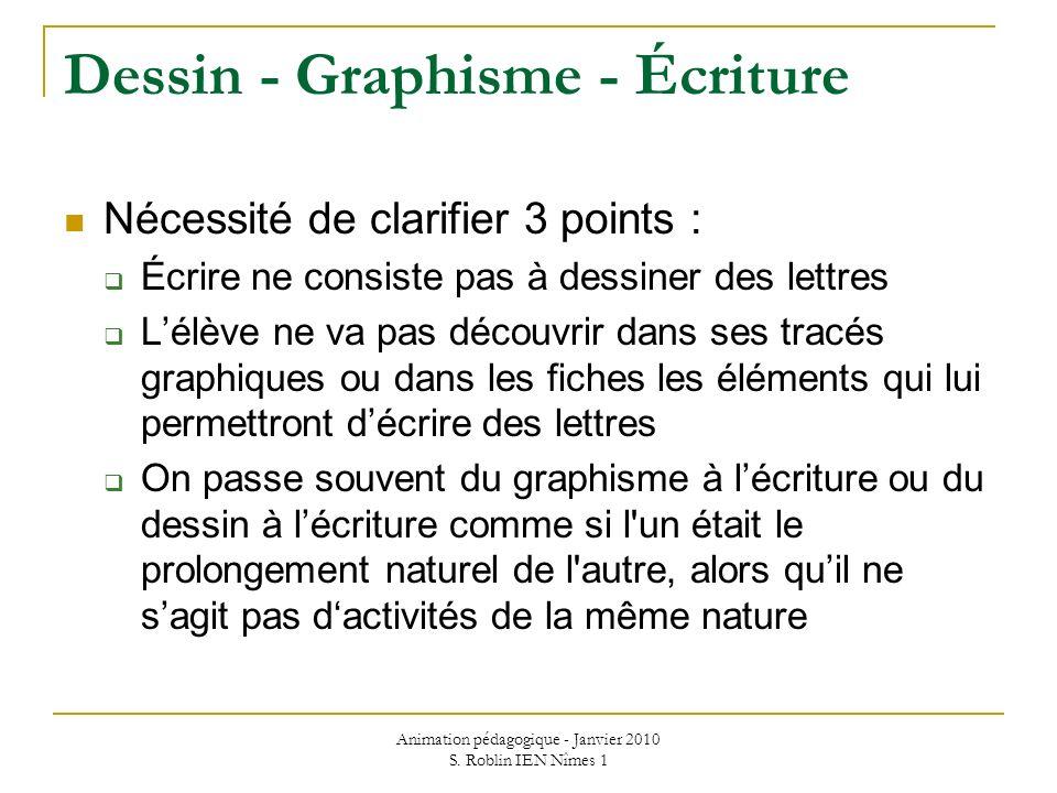 Animation pédagogique - Janvier 2010 S. Roblin IEN Nîmes 1 Dessin - Graphisme - Écriture Nécessité de clarifier 3 points : Écrire ne consiste pas à de