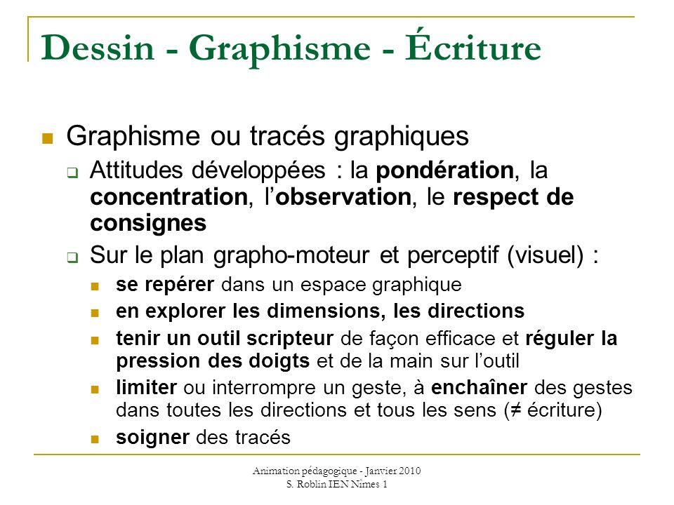 Animation pédagogique - Janvier 2010 S. Roblin IEN Nîmes 1 Dessin - Graphisme - Écriture Graphisme ou tracés graphiques Attitudes développées : la pon