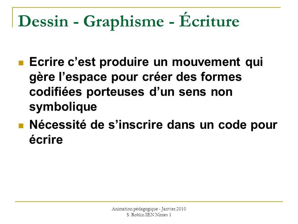 Animation pédagogique - Janvier 2010 S. Roblin IEN Nîmes 1 Dessin - Graphisme - Écriture Ecrire cest produire un mouvement qui gère lespace pour créer