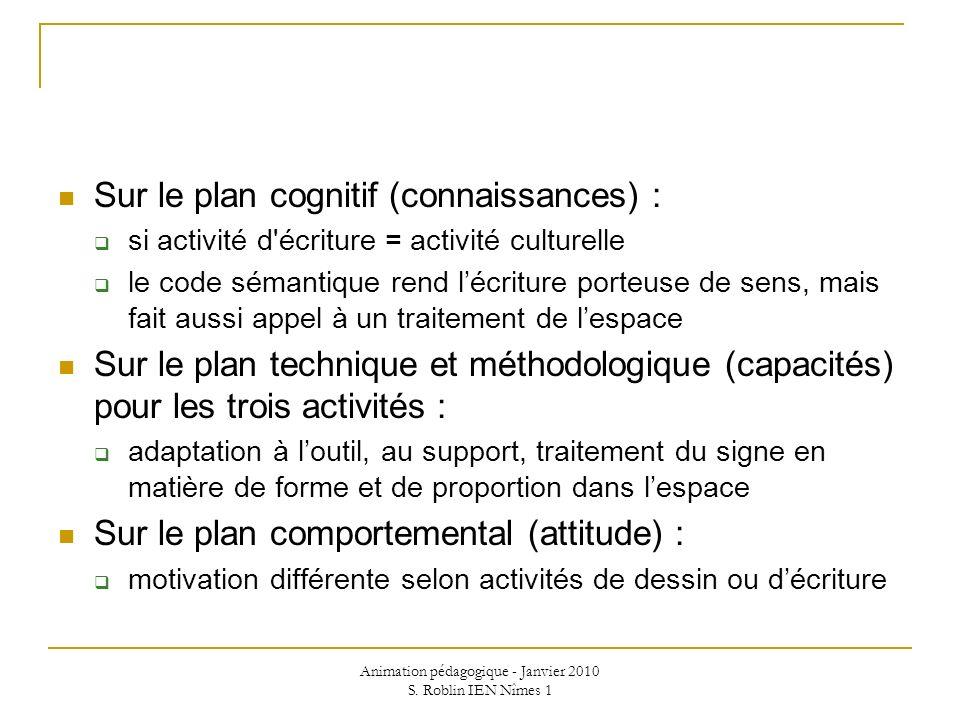 Animation pédagogique - Janvier 2010 S. Roblin IEN Nîmes 1 Sur le plan cognitif (connaissances) : si activité d'écriture = activité culturelle le code