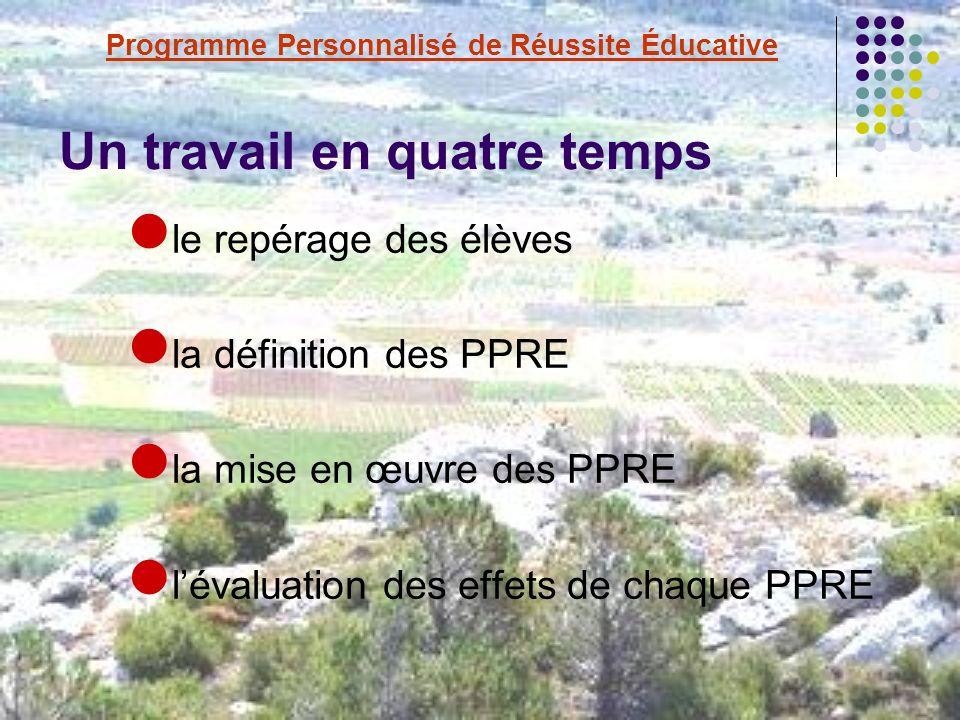Un travail en quatre temps le repérage des élèves la définition des PPRE la mise en œuvre des PPRE lévaluation des effets de chaque PPRE Programme Personnalisé de Réussite Éducative
