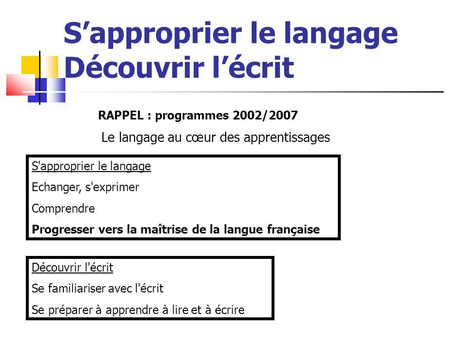 Découvrir lécrit RAPPEL : programmes 2002/2007 Le langage au cœur des apprentissages S'approprier le langage Echanger, s'exprimer Comprendre Progresse