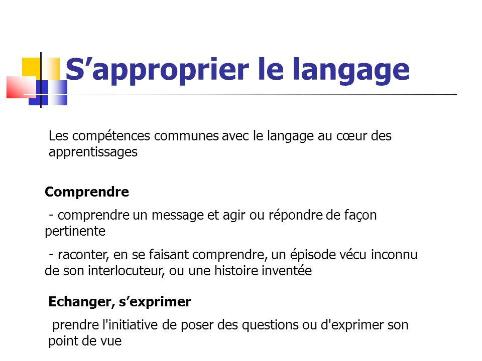 Sapproprier le langage Les compétences communes avec le langage au cœur des apprentissages Comprendre - comprendre un message et agir ou répondre de f