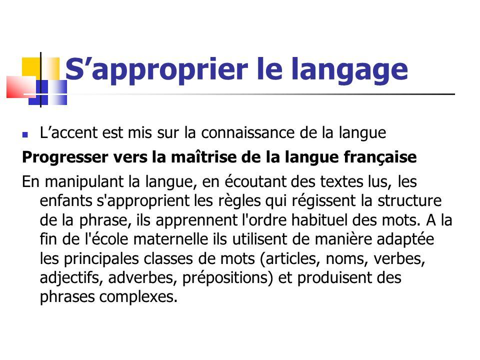 Sapproprier le langage Laccent est mis sur la connaissance de la langue Progresser vers la maîtrise de la langue française En manipulant la langue, en