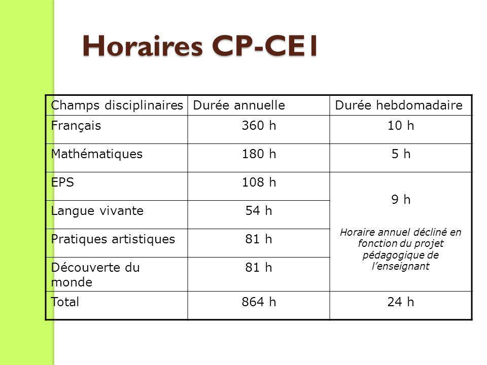 Horaires CP-CE1 Champs disciplinairesDurée annuelleDurée hebdomadaire Français360 h10 h Mathématiques180 h5 h EPS108 h 9 h Horaire annuel décliné en f