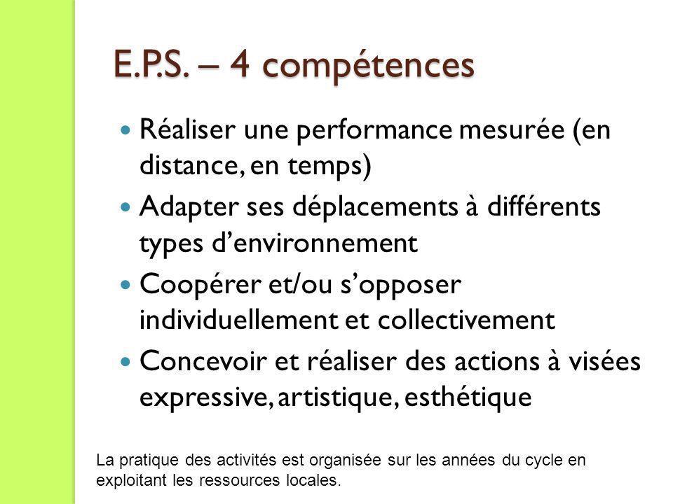E.P.S. – 4 compétences Réaliser une performance mesurée (en distance, en temps) Adapter ses déplacements à différents types denvironnement Coopérer et