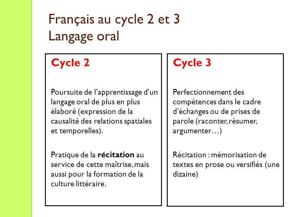 Français au cycle 2 et 3 Langage oral Cycle 2 Poursuite de lapprentissage dun langage oral de plus en plus élaboré (expression de la causalité des rel