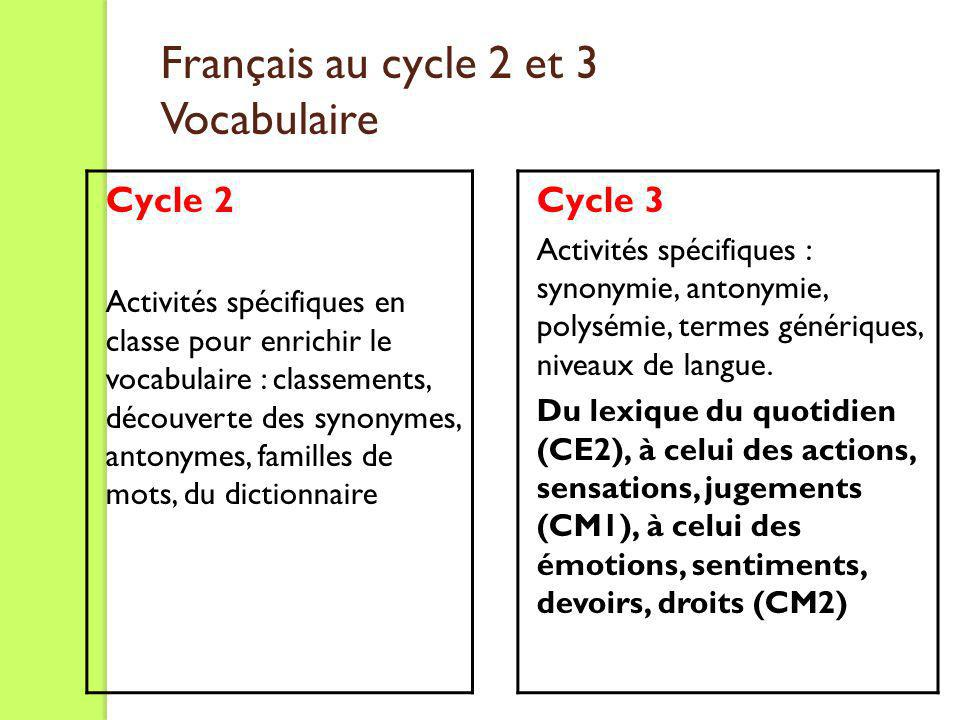 Français au cycle 2 et 3 Vocabulaire Cycle 2 Activités spécifiques en classe pour enrichir le vocabulaire : classements, découverte des synonymes, ant