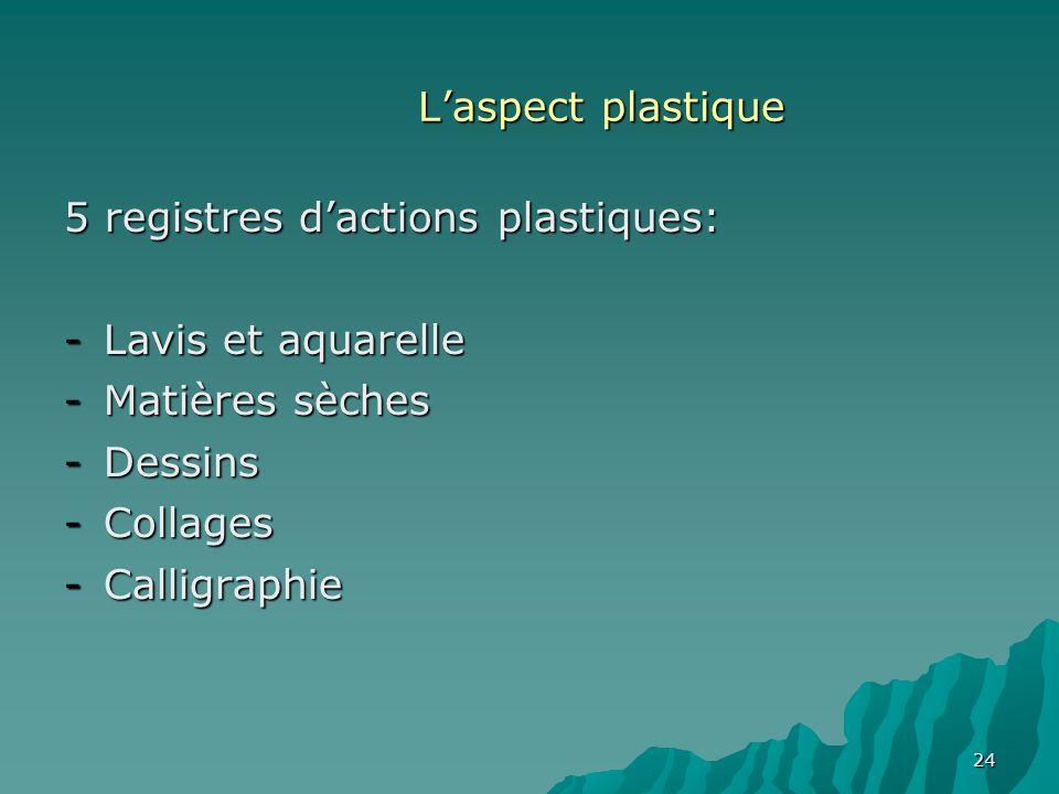 24 Laspect plastique 5 registres dactions plastiques: -Lavis et aquarelle -Matières sèches -Dessins -Collages -Calligraphie