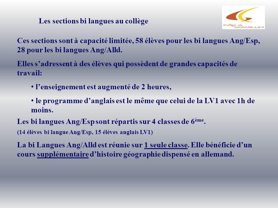 Les sections bi langues au collège Ces sections sont à capacité limitée, 58 élèves pour les bi langues Ang/Esp, 28 pour les bi langues Ang/Alld. Elles