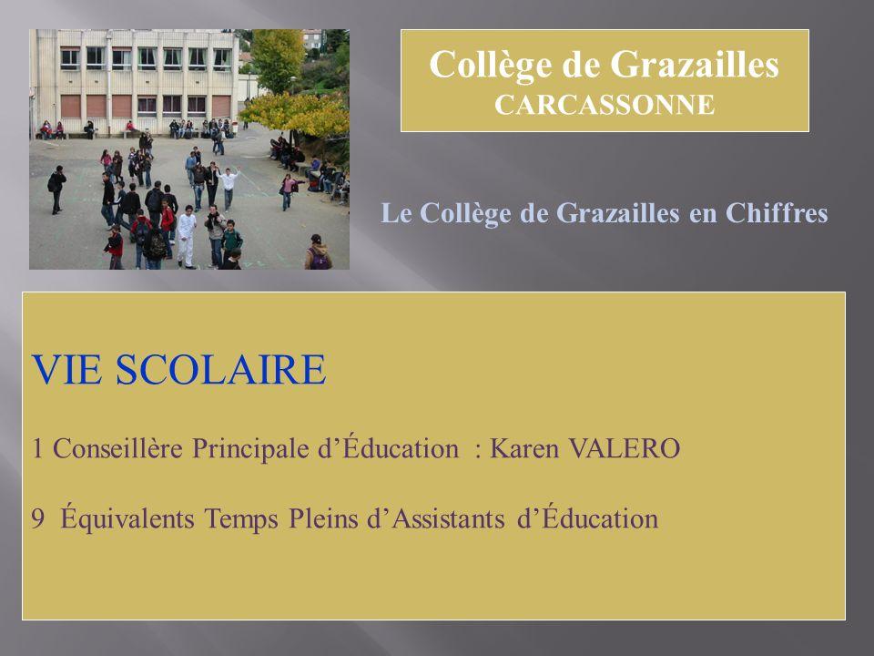 Collège de Grazailles CARCASSONNE Le Collège de Grazailles en Chiffres VIE SCOLAIRE 1 Conseillère Principale dÉducation : Karen VALERO 9 Équivalents T